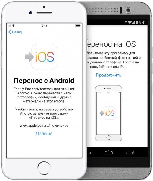 Перенос данных на айфон Move to iOS