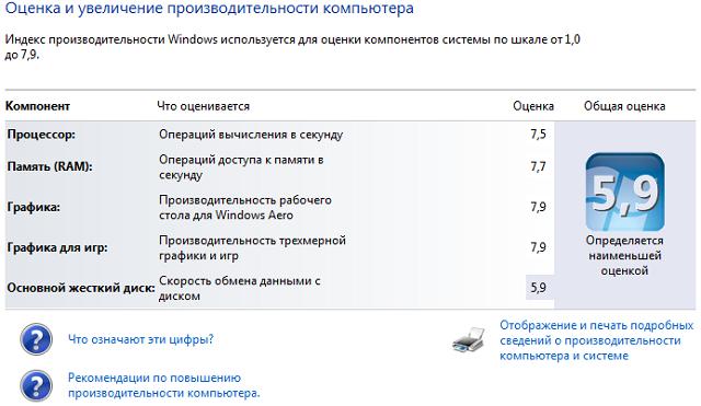 kak-uznat-harakteristiki-svoego-noutbuka-v-windows-7-8-10
