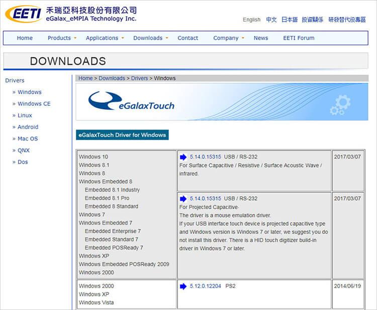 Раздел «Downloads» на сайте производителя контроллеров AMT EETI